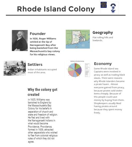 graphic design certificate rhode island rhode island by ashley sepulveda infographic