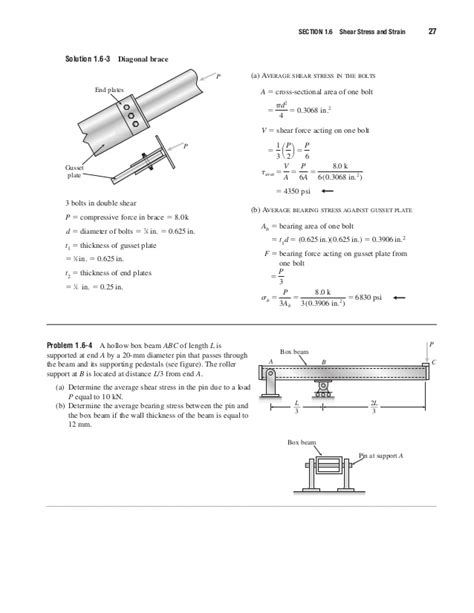Gere Causes Problem For by Solution Mechanics Of Materials Gere 6 Ed