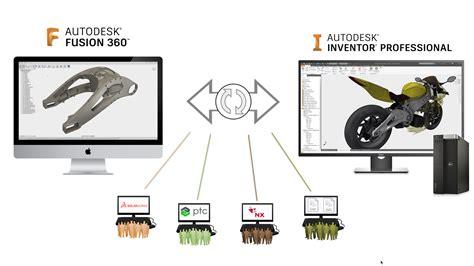 design for manufacturing en espanol portal de informacion cadcamcae en espanol