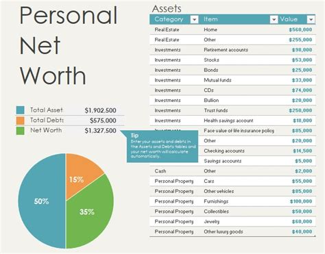 personal net worth statement template for excel excel tmp