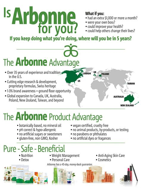Arbonne Global Detox is arbonne for you learn more about arbonne at http