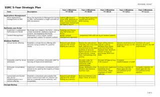 it strategic plan template 3 year 5 year plan template beepmunk