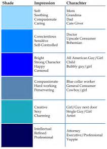 different colors of blue different colors of blue see that different shades images