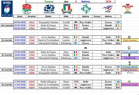 Calendrier 2018 6 Nations Xv Des Copains D Abord Matchs