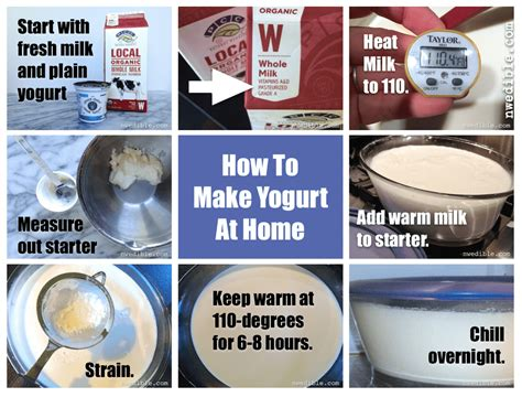 do you need to heat milk for yogurt northwest