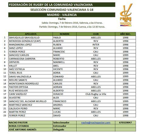 convocatorias comunidad valenciana 2016 i 2017 scream of rugby convocatoria selecci 243 n comunidad