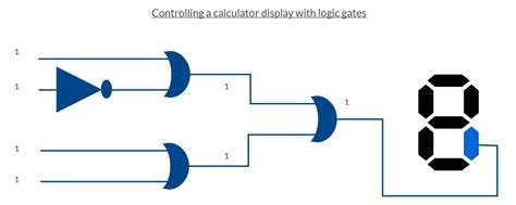 logic gate schematic maker logic circuit diagram using