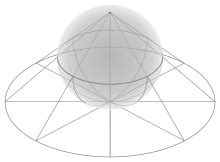 differential geometry wikipedia