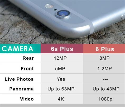 iphone         worth  upgrade