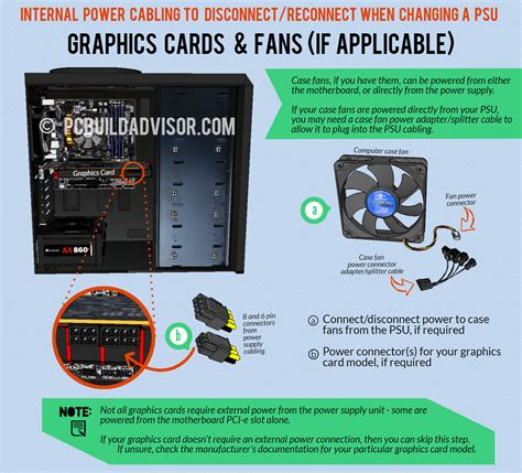 replace pc power supply fan pc power supply installation how to change replace your