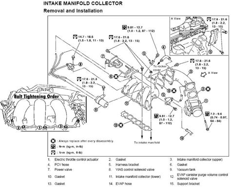 2000 nissan quest parts diagram auto engine and parts