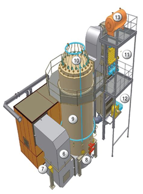 cogeneration systems / orc