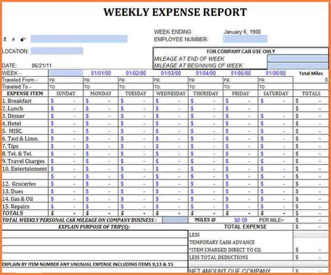 5 business monthly expenses spreadsheet excel