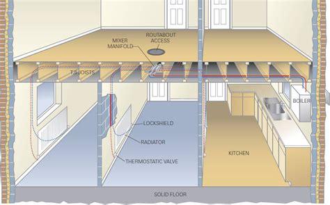 Plumb Centre Letchworth by Underfloor Heating System Finish Installation