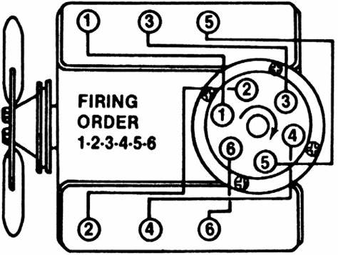 Wiring Diagram For 94 Chevy Pickup 1500, Wiring, Get Free Image About