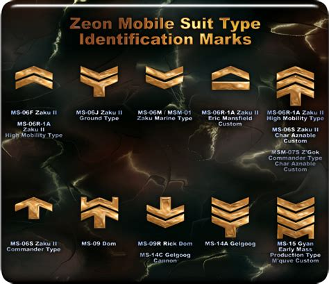 zeon mobile suit zeon mobile suit id markings mobile suit gundam