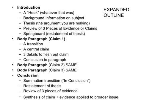 5 Paragraph Essay Introduction Paragraph Template