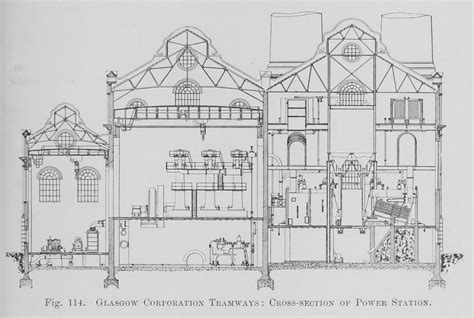 Cross Section by File 114 Glasgow Corporation Tramways Cross Section Of