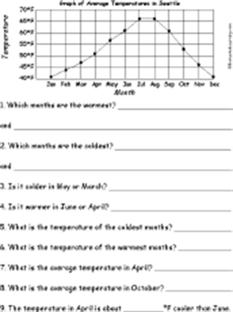 Graphing Worksheets Middle School Science by Temperature And Thermometers Enchantedlearning