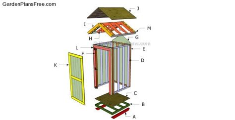 7 free small garden shed plans free garden plans how to build garden projects