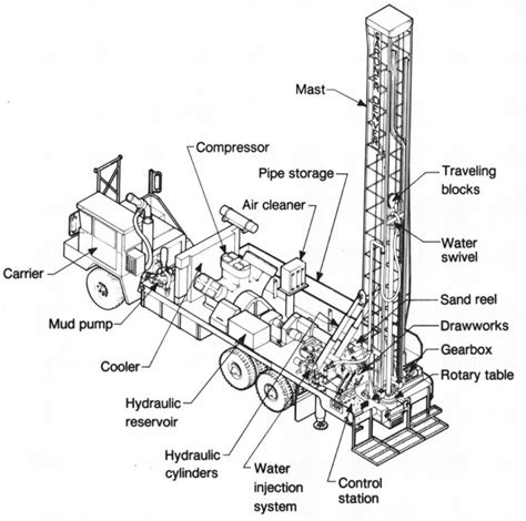 well parts diagram water well parts diagram water get free image about