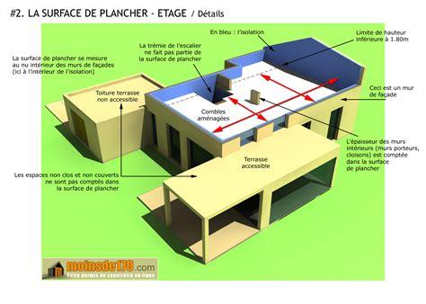 design de maison calcul surface peinture maison