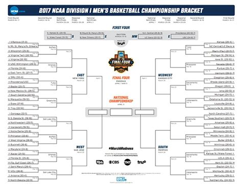 march madness bracket challenge boutbizent sports