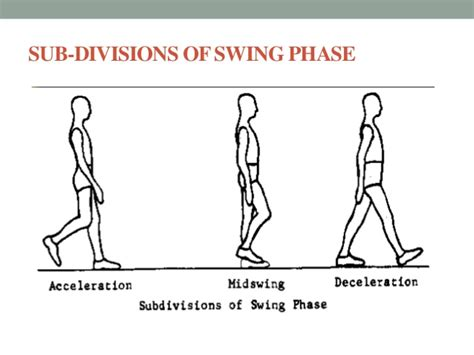swing shift syndrome clinical aproach to gait disorders