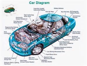 General chart diagram charts diagrams graphs best images
