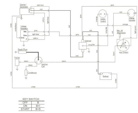 cub cadet wiring diagram camizuorg