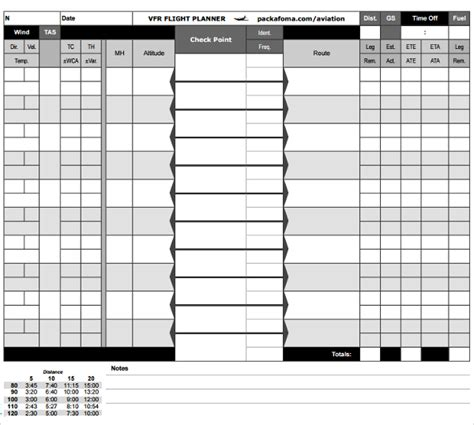 flight log template flight log template 28 images vfr log sheet cirrus