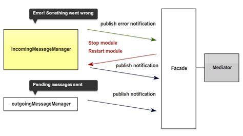 module pattern javascript jquery jquery module pattern exle