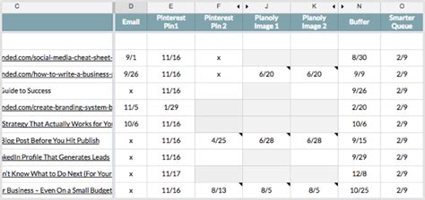 Social Media Tracking Spreadsheet by How To Create A Social Media Calendar A Template For