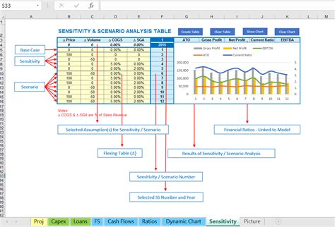 Sensitivity Scenario Analysis Excel Template Eloquens Npv Sensitivity Analysis Excel Template