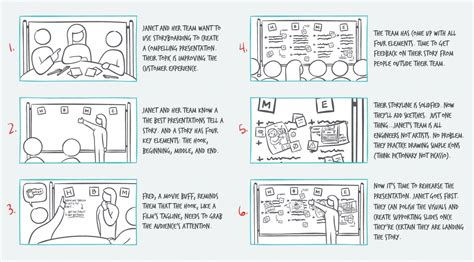 visio storyboard stpsoft storyboarding for visio features best free