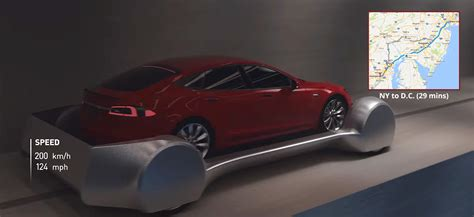 tesla hyper loop tesla hyperloop tesla image