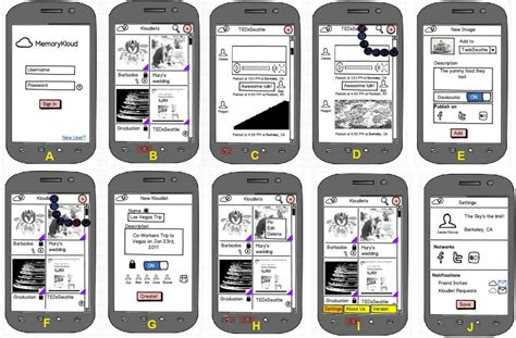 storyboard template app learn the five steps on how to build an app buzinga