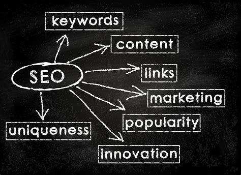 Seo Marketing Company - debunking the myths of seo marketing throwing