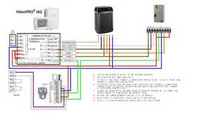 converting from visiopro iaq to honeywell rth9580wf doityourself community forums