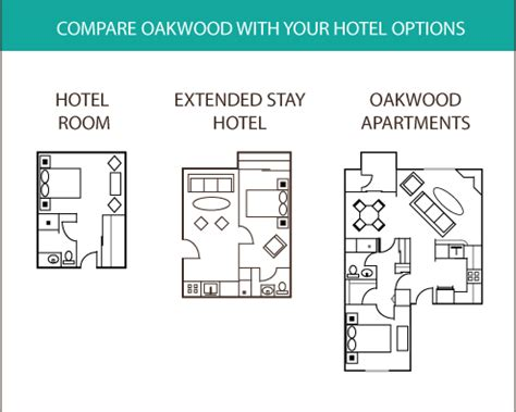 Apartment Floor Plans With Dimensions by Apartment Floor Plans Oakwood