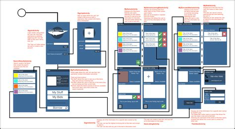 software recommendation what interface mockup programs 0 5 diagrams ui mockup storyboard 183 cmput301w16t16