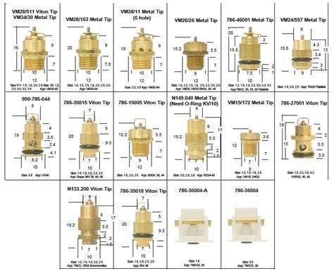 needle valve needel valve assembly float bowl gasket  float bowl  ring