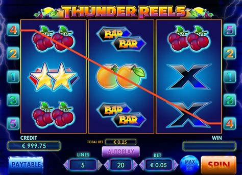 thunder reels slot  playson review  playing