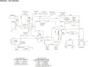 wiring diagram for a cub cadet lt1042 get free image