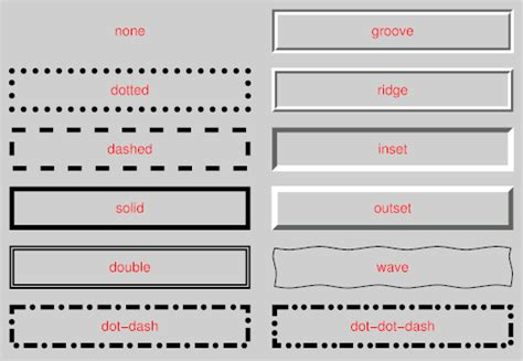 table border color html css3 module border