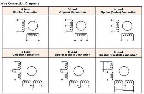 difference between schematic and wiring diagram get free