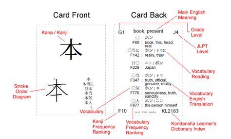 printable japanese alphabet flash cards printable japanese kana and kanji flashcards learning