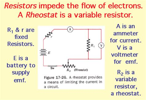resistors physics classroom 28 images electricity falling objects the o jays and the motion