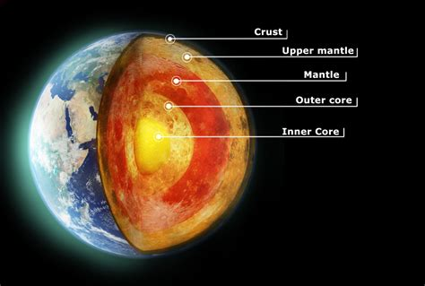 Earth S | scientists plan to drill into the earth s mantle for the