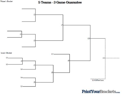 5 team robin template 5 team 3 guarantee tournament bracket printable